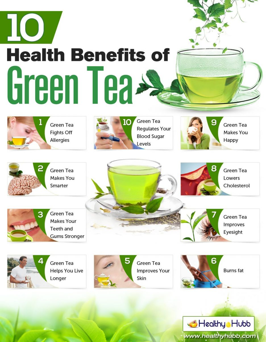benefits of green tea! - corey cotten